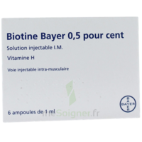 Biotine Bayer 0,5 Pour Cent, Solution Injectable I.m. à MIRANDE