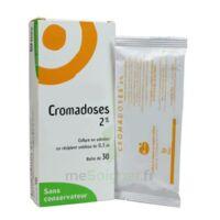 Cromadoses 2 Pour Cent, Collyre En Solution En Récipient Unidose à MIRANDE