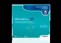 Minoxidil Mylan 2 %, Solution Pour Application Cutanée à MIRANDE